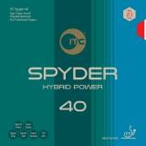 Накладка ITC Spyder 40